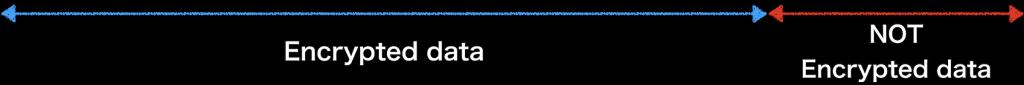 torの仕組みを詳しく解説する画像(黒)・data-status
