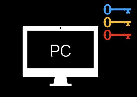 torの仕組みを詳しく解説する画像(黒)・PC
