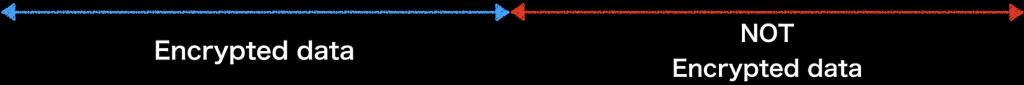 VPNの仕組みを詳しく解説する画像(黒)・data-status