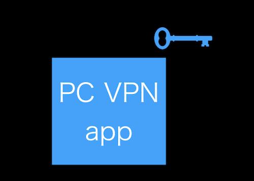 VPNの仕組みを詳しく解説する画像(黒)・PC VPN app